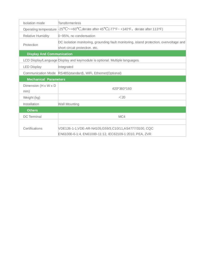 IMARS BG Series 3 phase 4-6KW 2